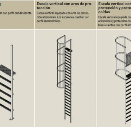Tipos de escaleras verticales